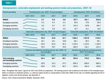 unemployment-rate-2017